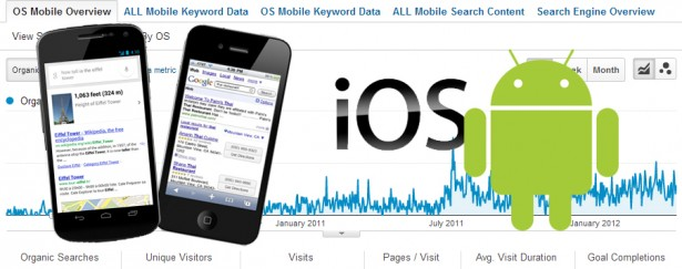 Mobile-Search-Analytics